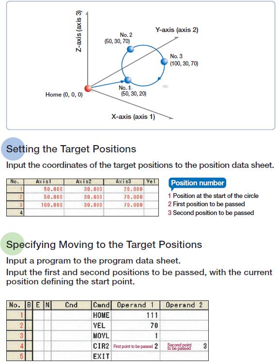 Sample Circle Interpolation SEL Progam