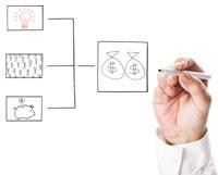 External Resources Grow Business