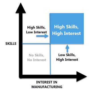 Robotiq - skills-gap-matrix.png
