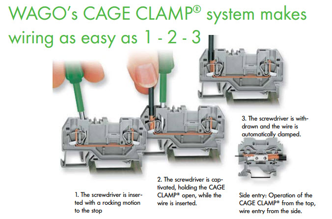 WAGO's Cage Clamp